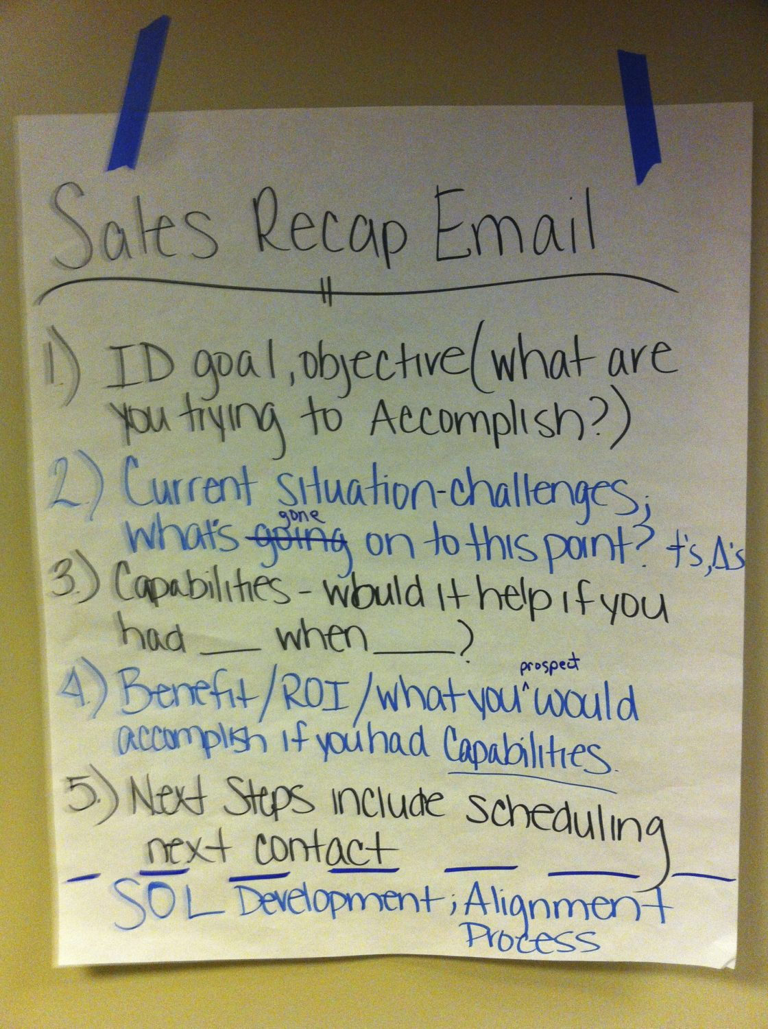 Elements of a Sales Recap Email
